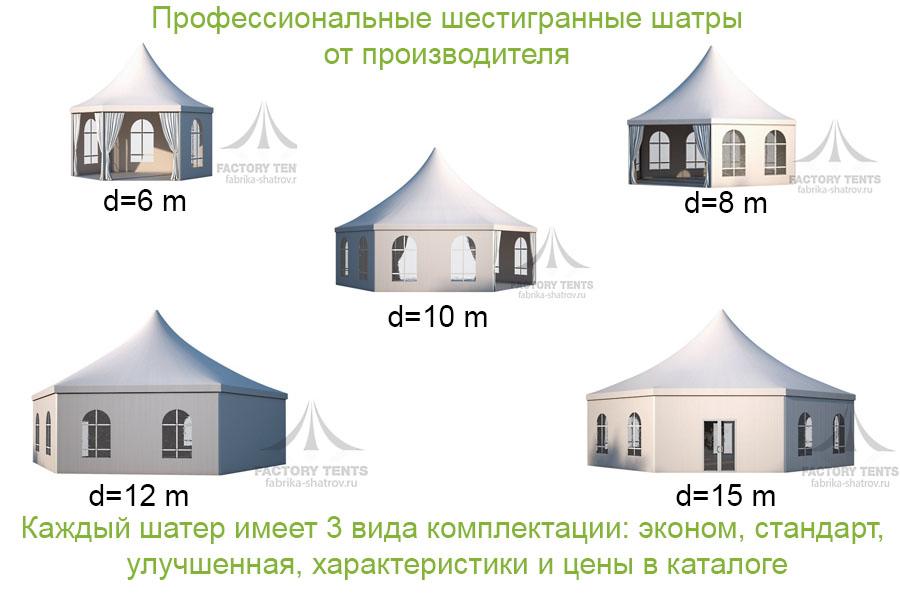 Профессиональные шестигранные шатры от производителя - скачать каталог