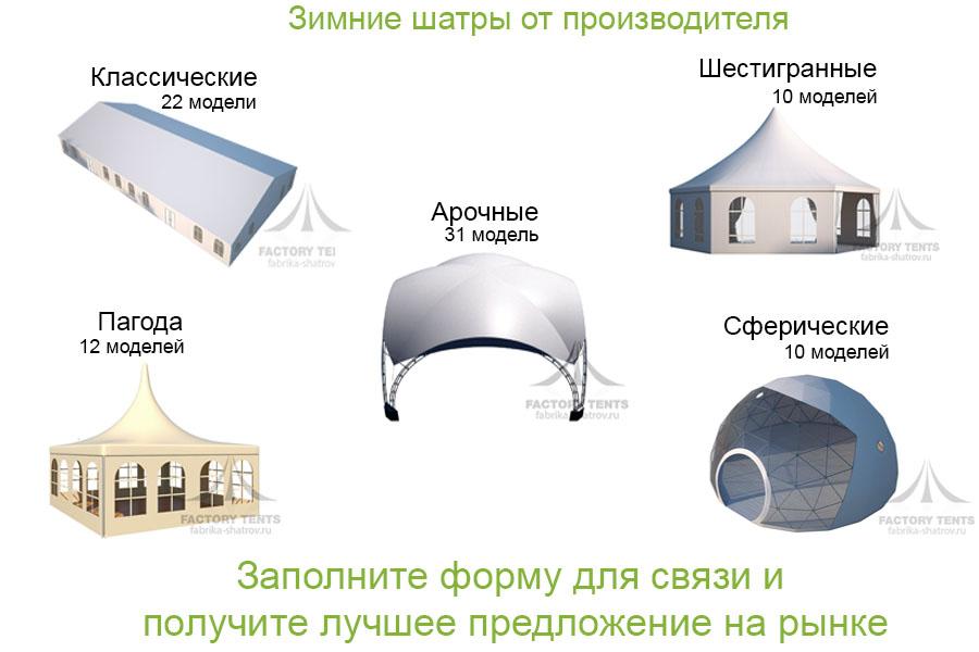 Зимние шатры от крупнейшего производителя в РФ Фабрики Шатров