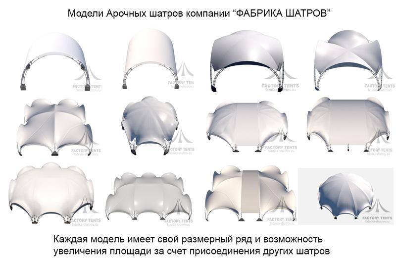 Модели арочных шатров компании Фабрика шатров