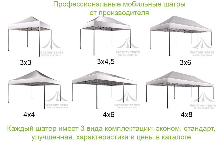 Мобильные шатры компании Фабрика Шатров
