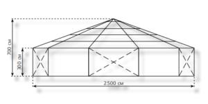 Схема с размерами десятиугольного шатра RÖDER B-TENTS DECAGONAL