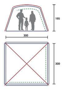 Технические размеры кемпингового тента-шатра «KSL Boston»
