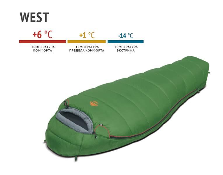 Спальный мешок Alexika West, Россия