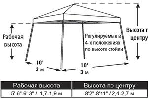 Схема с размерами раскладного шатра тента SHELTERLOGIC Pop UP 3 X 3 М