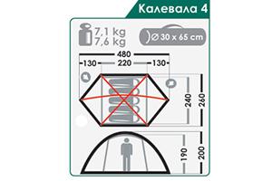 Хаки палатка-шатер шестигранная NORMAL Калевала 4, план-схема с размерами