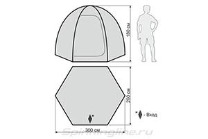 На схема с размерами, шатер шестигранный MAVERICK зимний туристический Ice Fishing №5
