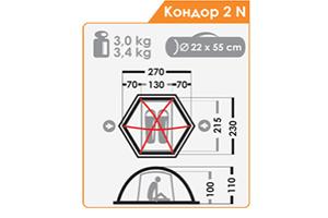 Оливковый шатер шестигранный NORMAL туристический Кондор 2N Си, план схема с размерами
