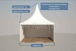 Дачный шатер павильон ТЕНТ ПРЕСТИЖ Пагода 3 Х 3 М, Россия. Схема с размерами