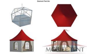 Шатер шестигранник MOBILE TENT Диаметр 6 м,Россия, схема