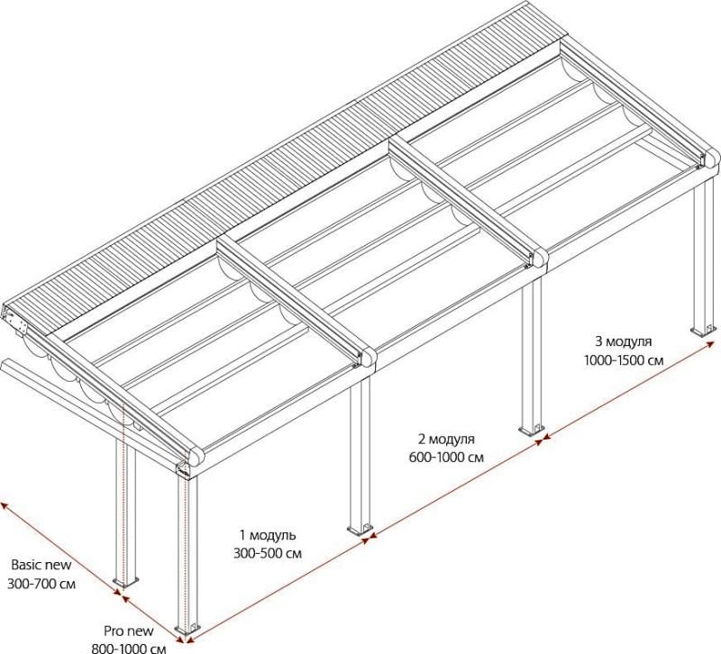 Алюминиевая прямоугольная пергола DecoPlus схема с размерами