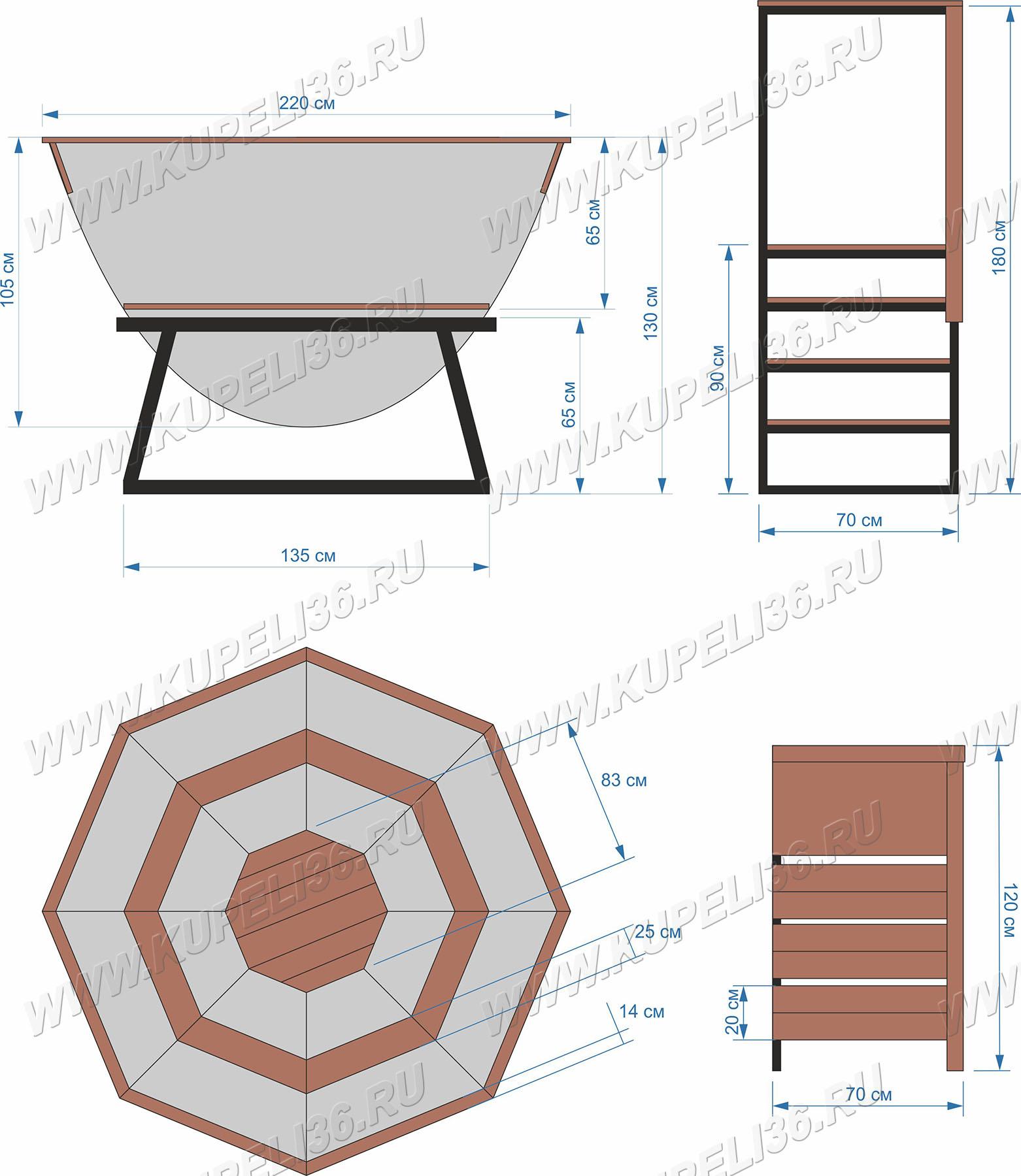 Банный чан 220х105 см - схема с размерами