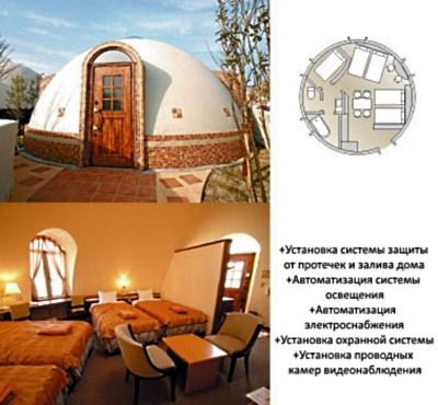 Типовой комплект купольного домика из пенополистирола Производитель: «DOMEHOUSE» (Россия