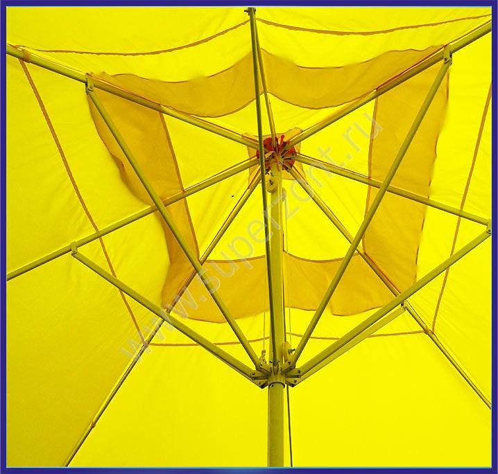 Квадратный зонт Производитель: «Зонт» (Россия)