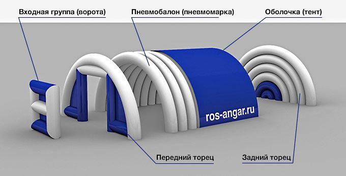 Пневмокаркасный арочный ангар, компания Росангар, Россия