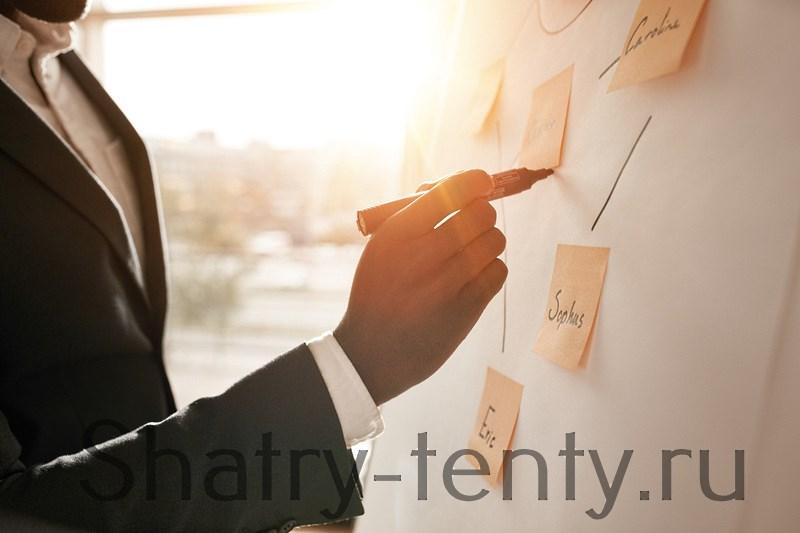 2. Полный анализ производственного, хозяйственного и торгового сектора