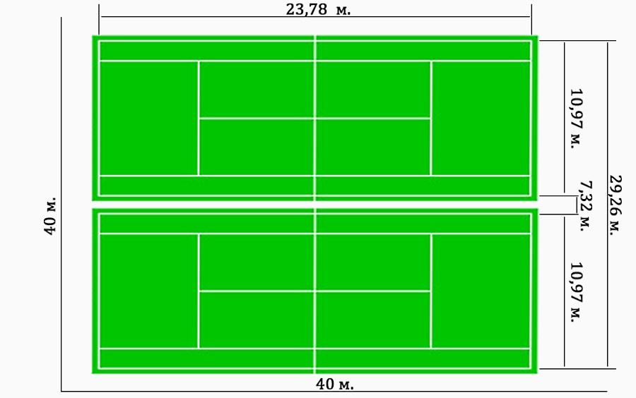 Схема с размерами двух теннисных кортов