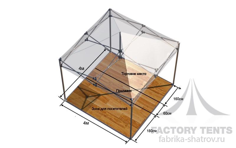 Схема больного шатра 4х4 для торговли с зонированием внутреннего пространства