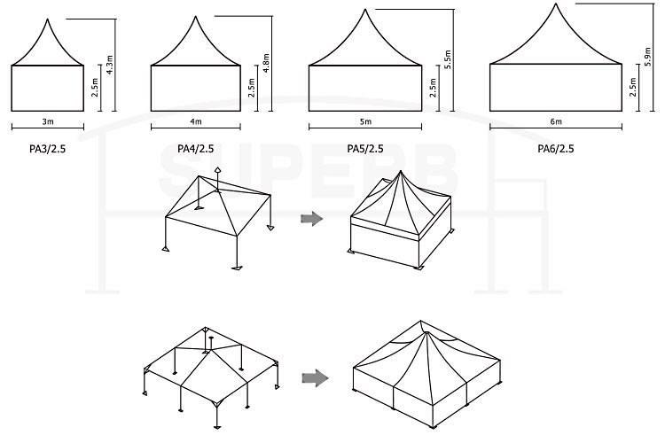 Шатры пагода схема конструкции