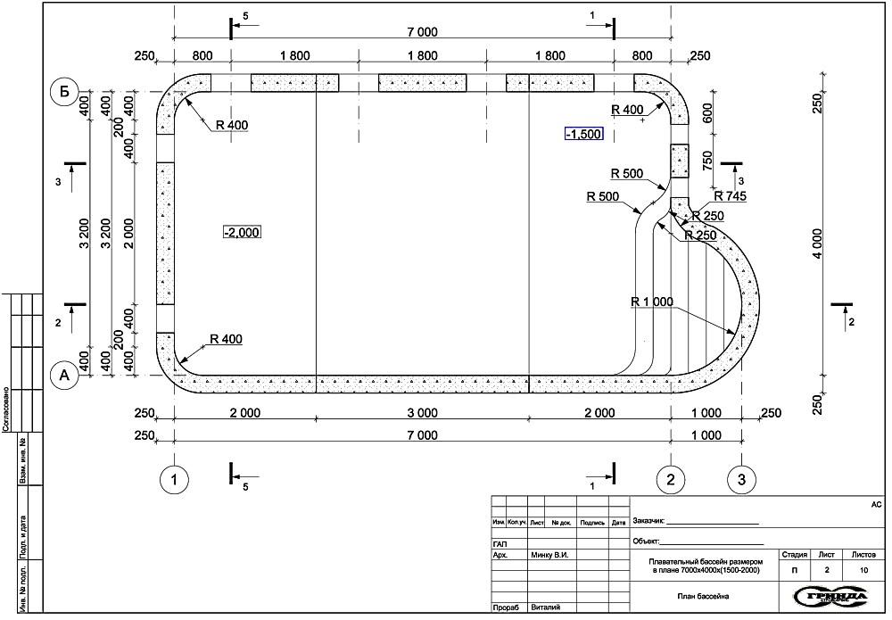 Схема с размерами бассейна для купания