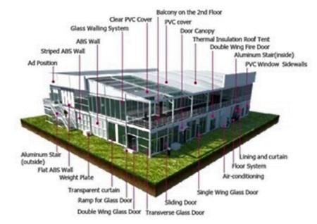 Двухэтажный развлекательный центр из металлическиго каркаса и тентовой ткани