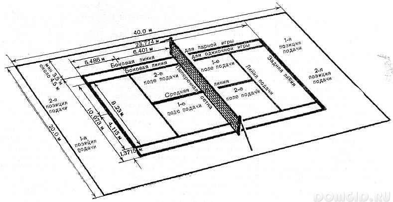 Теннисный корт схема позиций и размеры
